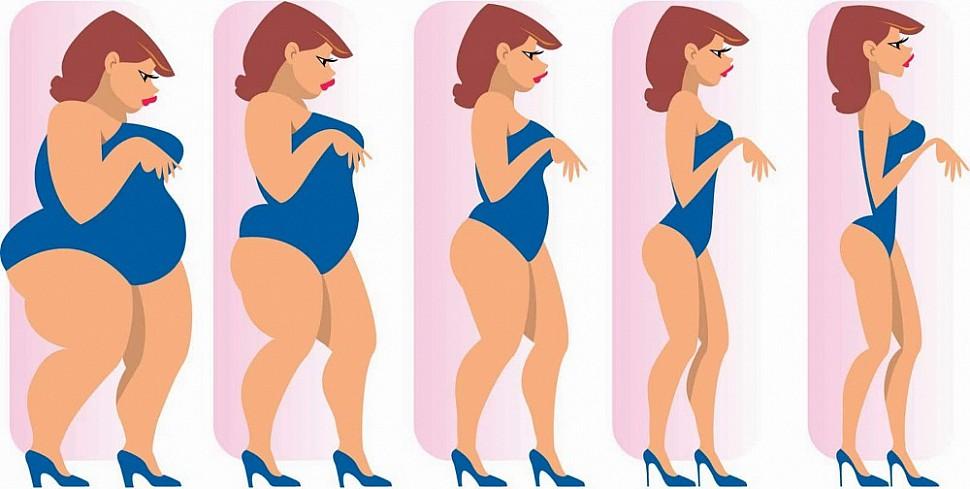 Реально ли похудеть за неделю